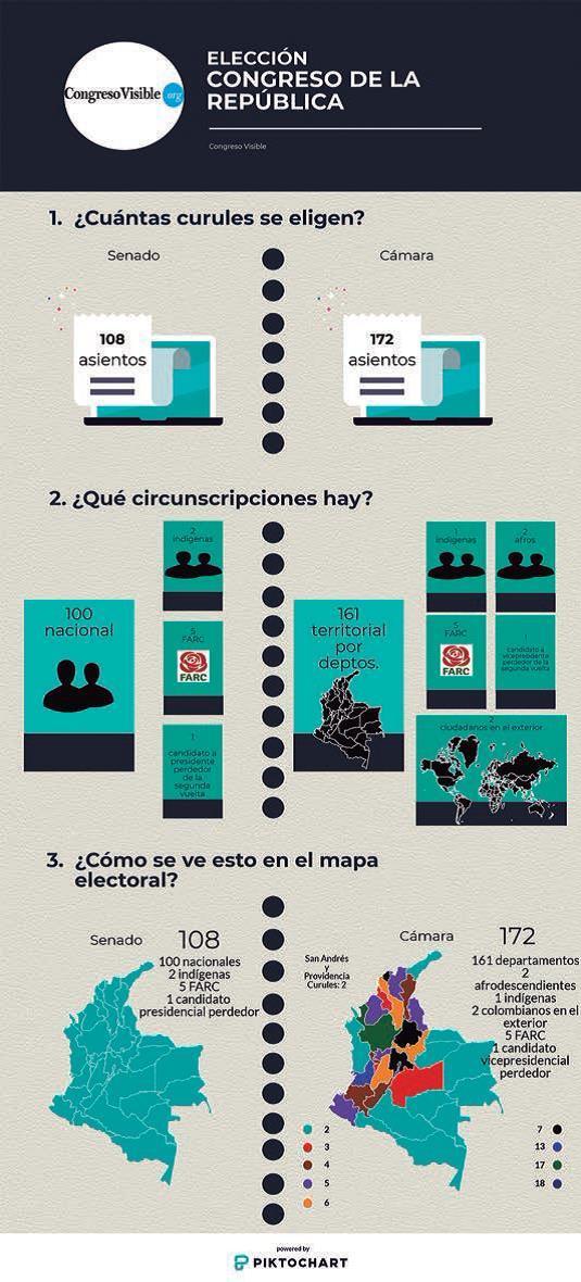 infografc3ada-congreso-visible.jpg